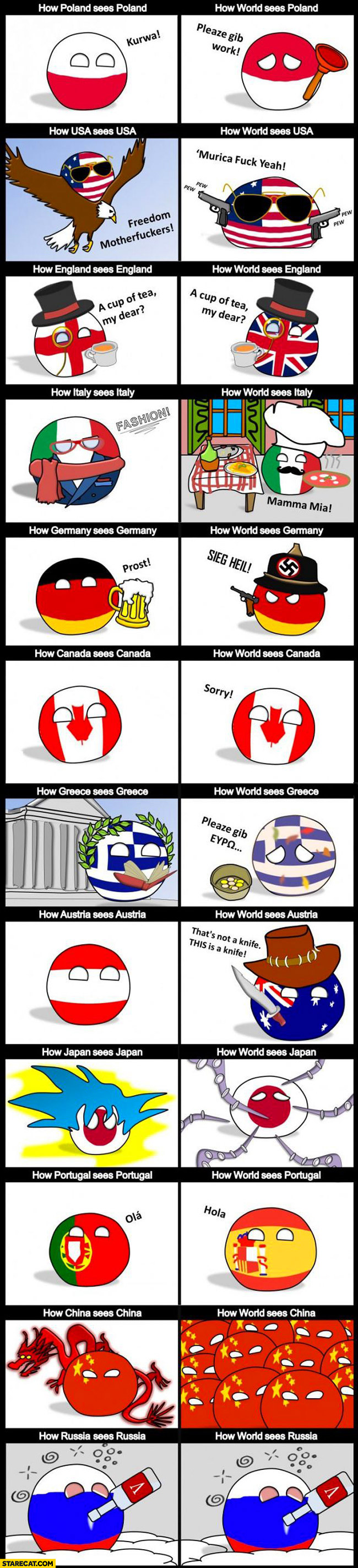 How countries see themselves how world see countries ball