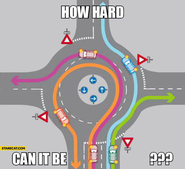 How hard can it be roundabout