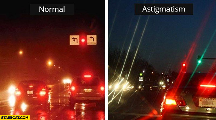 How it looks normal vs with astigmatism comparison street lights