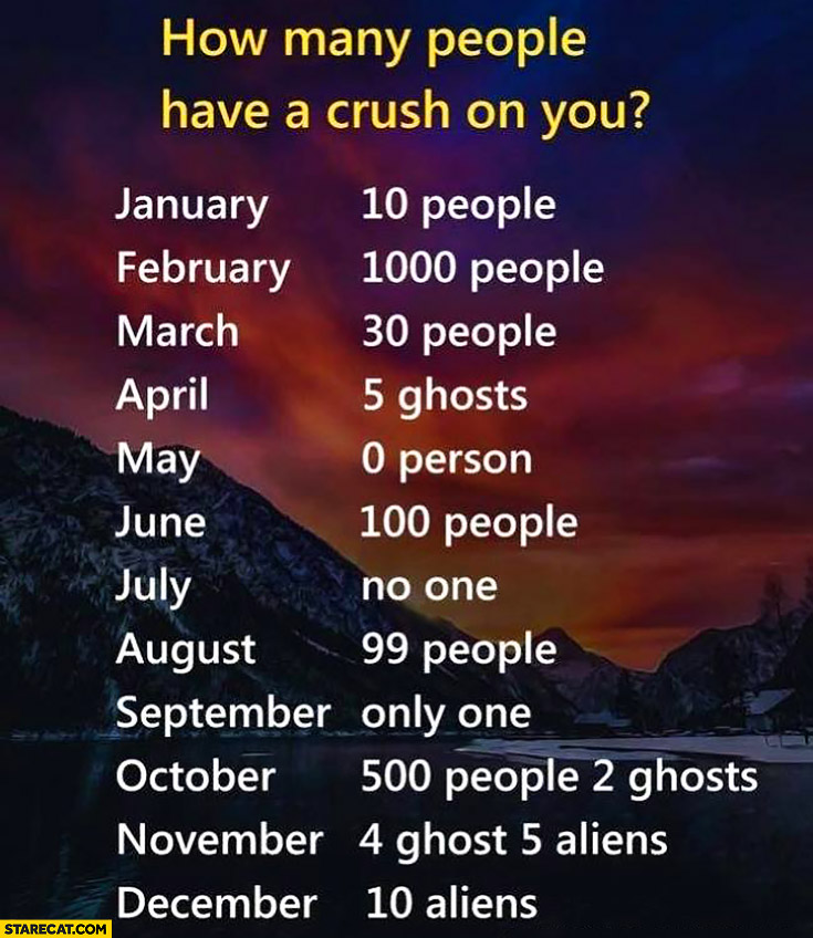 Love Quotes For Each Month Of The Year: How Many People Have A Crush On You? Month In Which You