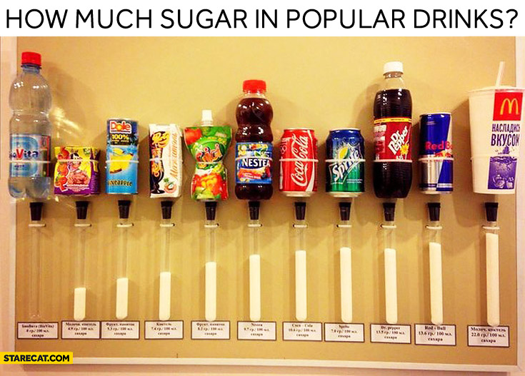 How much sugar in drinks?