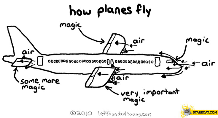 How planes fly?