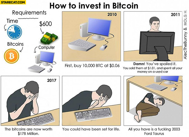 How to invest in Bitcoin 2010: buy 10k BTC at 6 cents, 2011 damn you've spoiled it, spent money on a used car. Bitcoins are now worth $178 million, you could have been set for life all you have is a used car