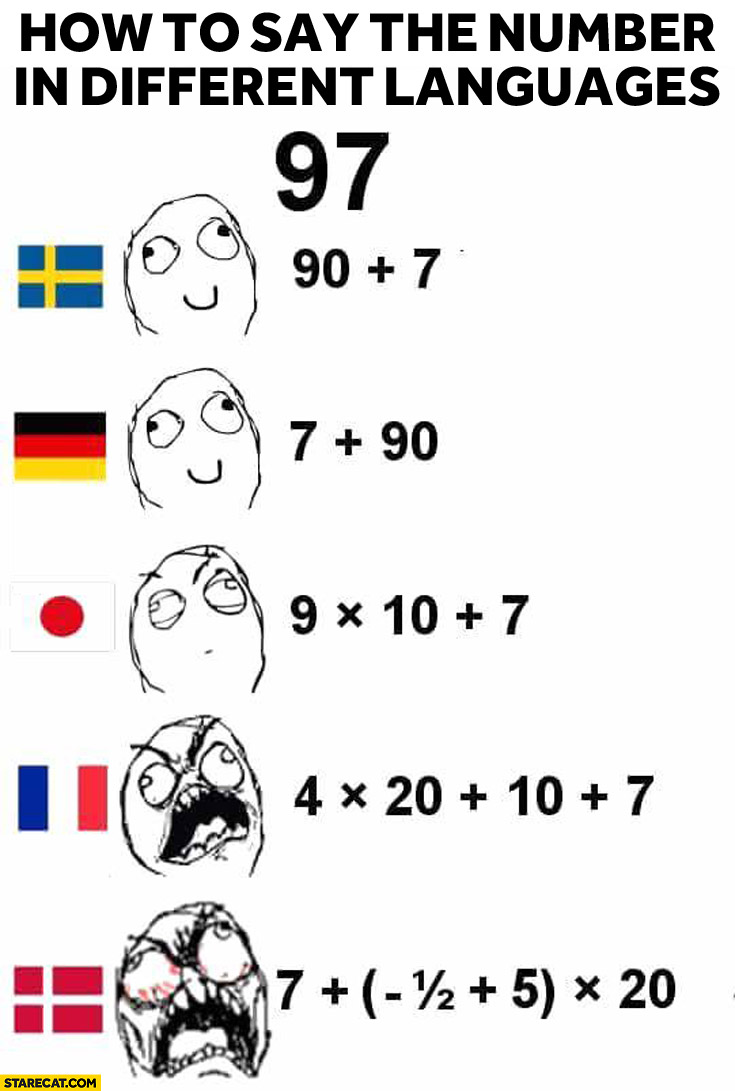 How to say number 97 in different languages Danish fail