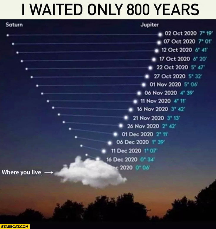 I waited only 800 years where you live cloud Saturn Jupiter