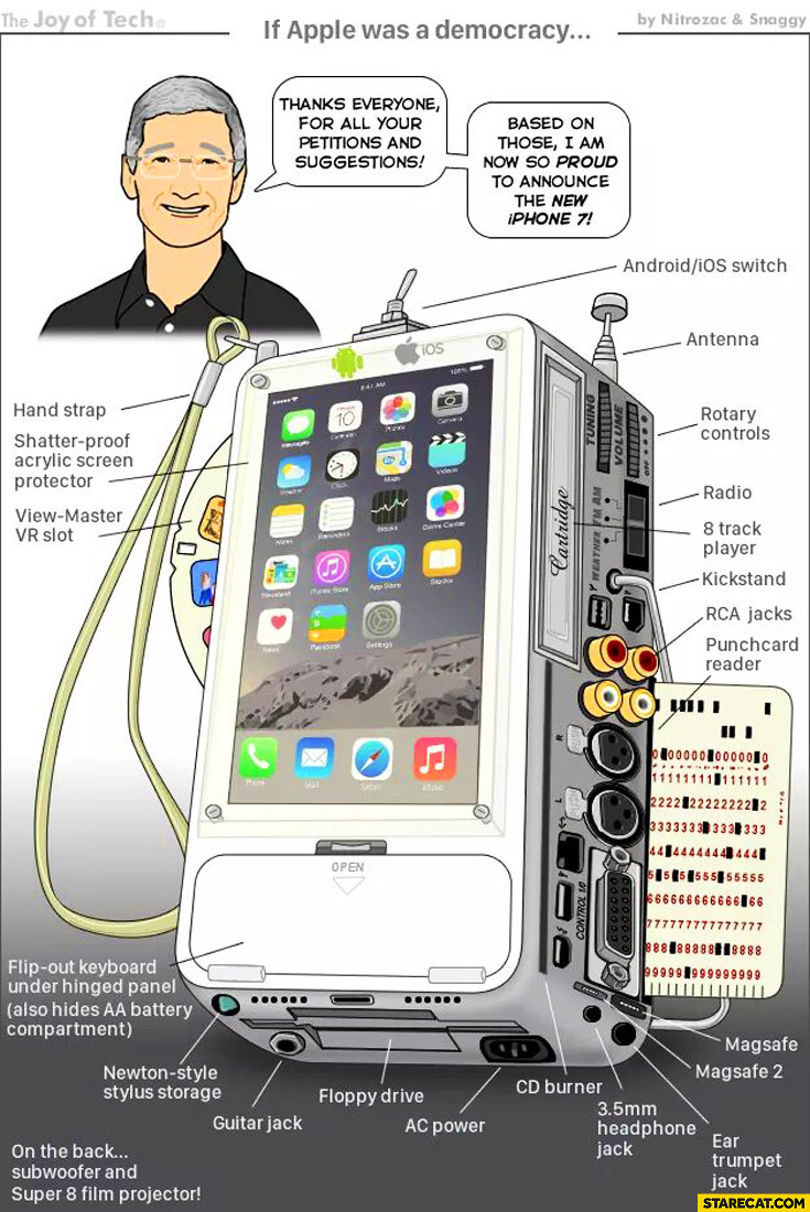 If Apple was a democracy iPhone 7 bulky with too many features