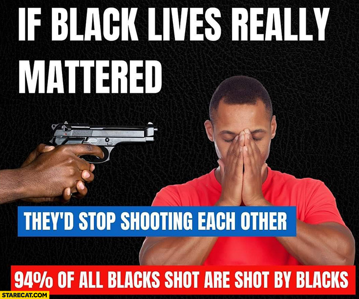 If black lives really mattered they'd stop shooting each other, 94% of all blacks shot are shot by blacks
