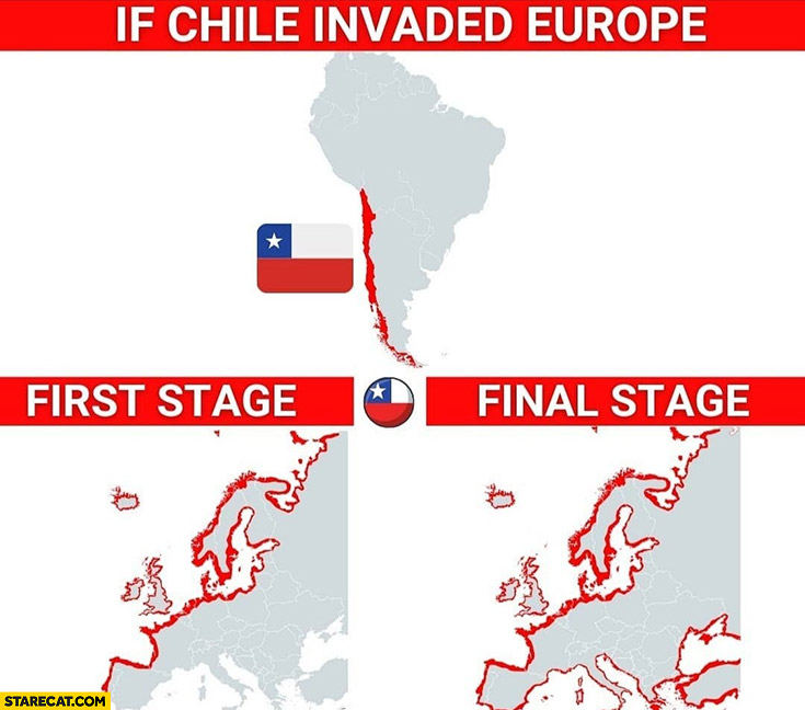 If Chile invaded Europe first stage final stage shore only