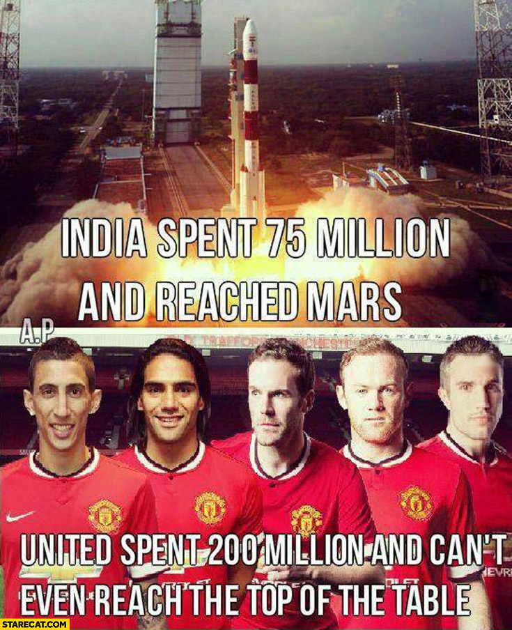 India spent 75 million and reached Mars Manchester United spent 200 million and can't even reach the top of the table