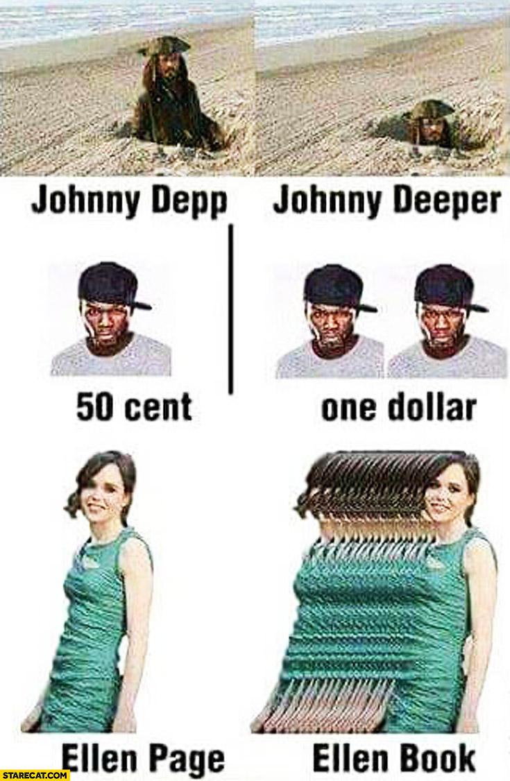 Johnny Depp Johnny Deeper, 50 Cent One Dollar, Ellen Page Ellen Book