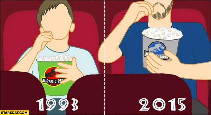 Jurassic Park 1993 2015