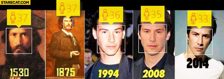 Keanu Reeves age detector how-old