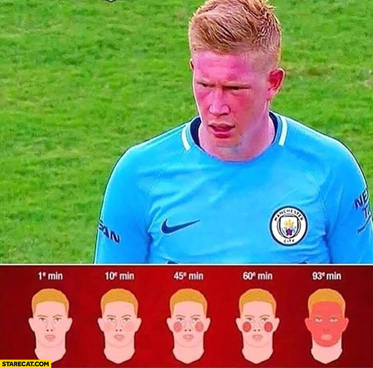 Kevin de Bruyne red face vs time playing football