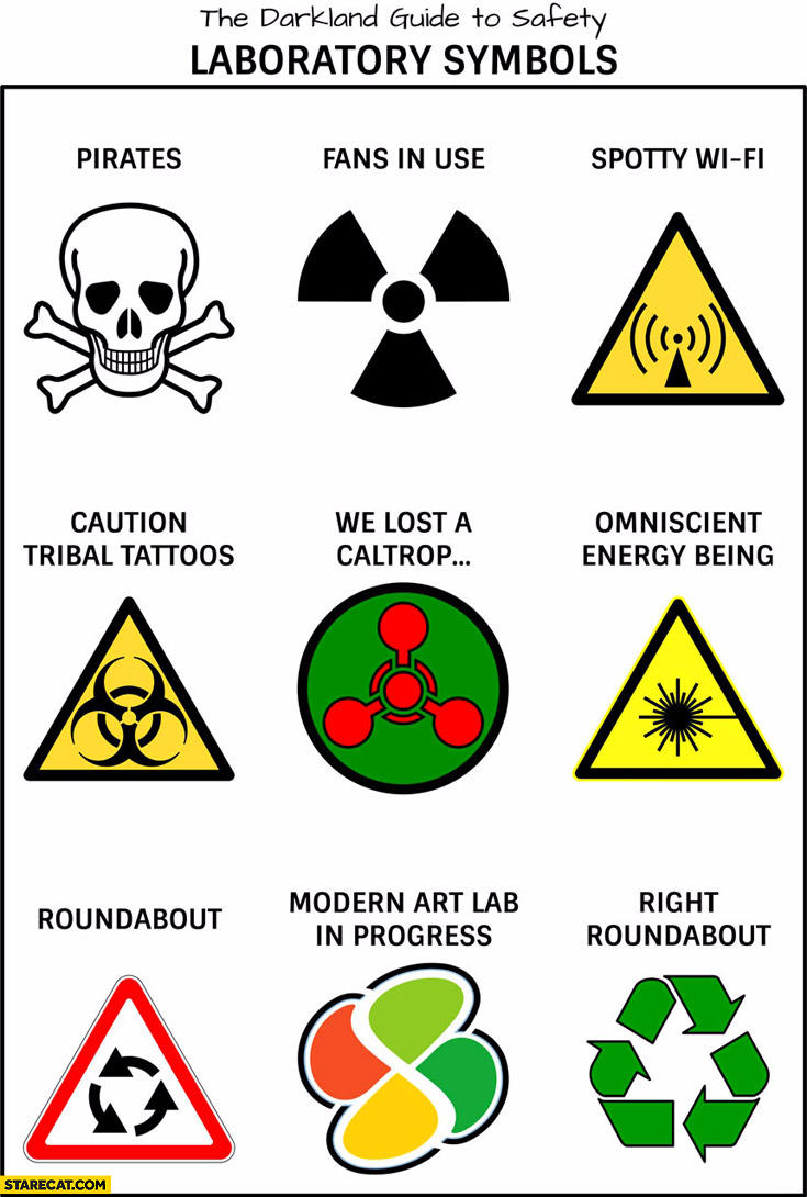 Laboratory symbols: pirates, fans in use, spotty wifi, roundabout, tribal tatoos, lost caltrop