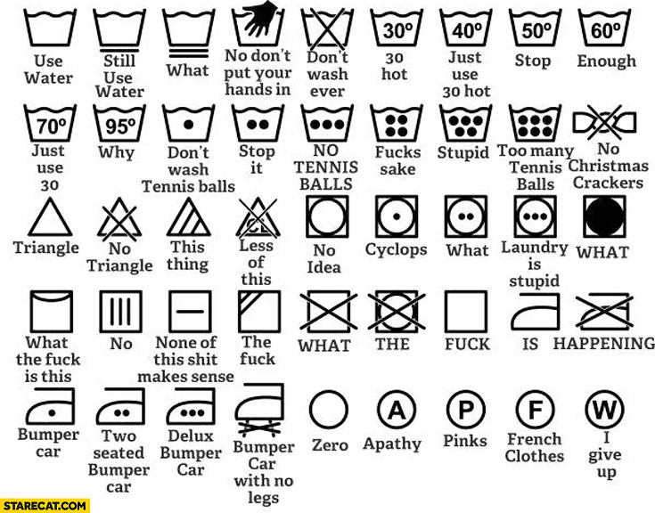 Laundry icons pictograms explained