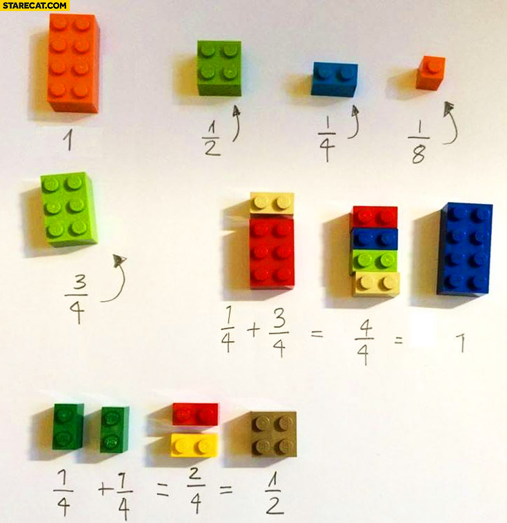 Learning math elements basics with LEGO