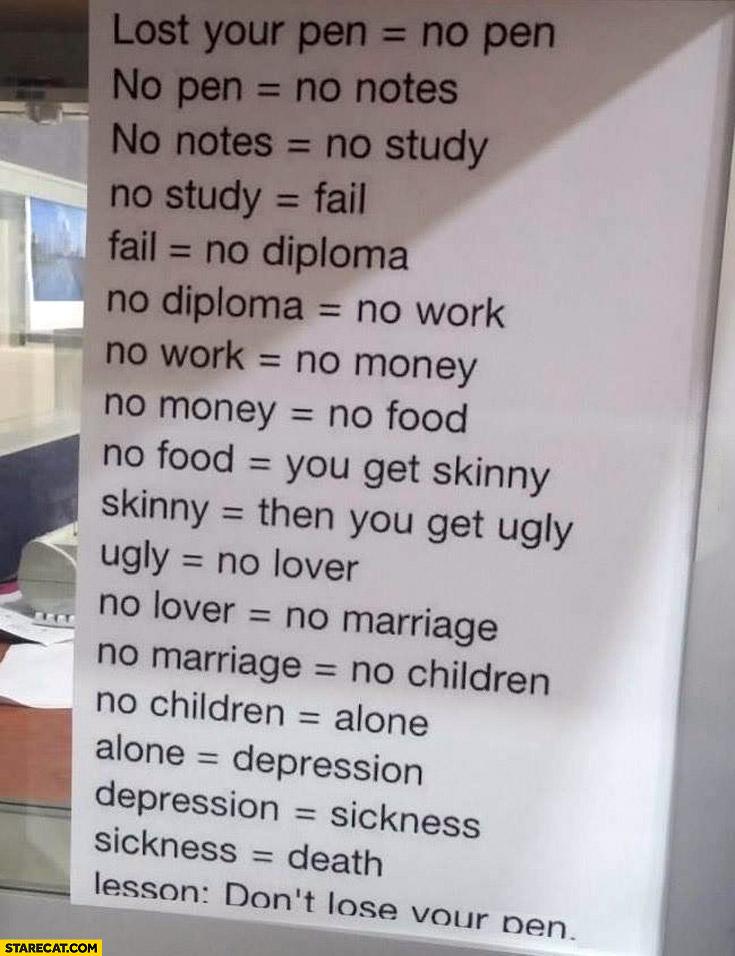 Lesson: don't lose your pen. Equations chain reaction