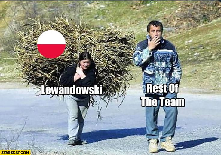 Lewandowski doing all the hard work rest of polish team not doing anything