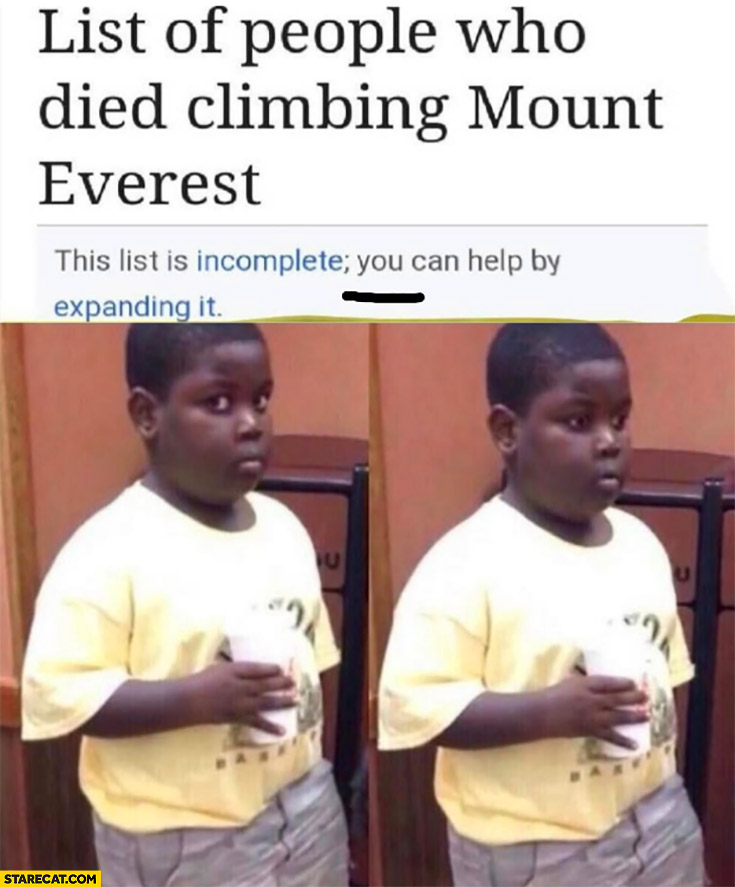 Life of people who died climbing Mount Everest, this list is incomplete you can help by expanding it