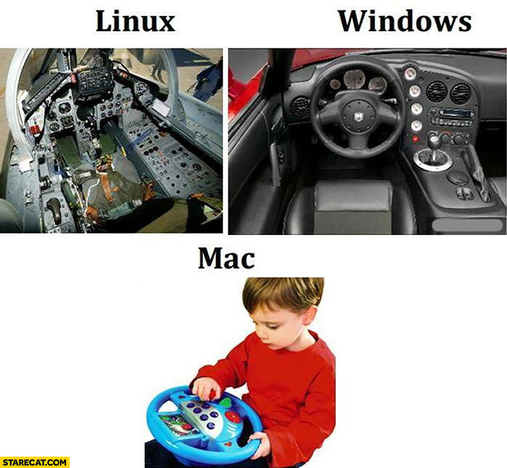 Linux Windows Mac as a car comparison