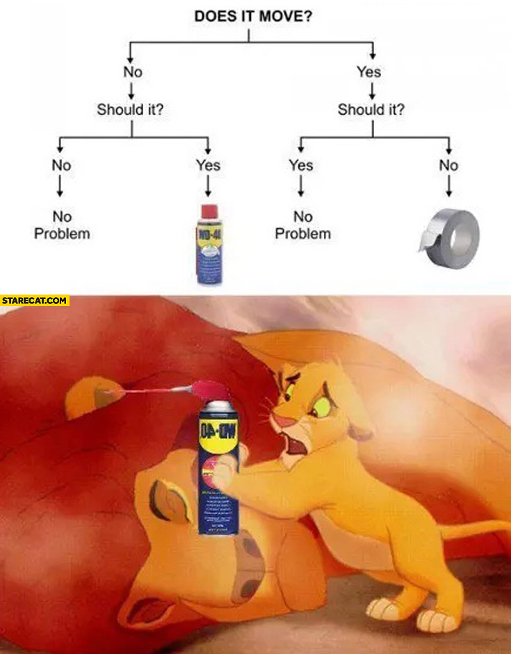 Lion King does it move? should it move? WD-40 dead Mufasa Simba