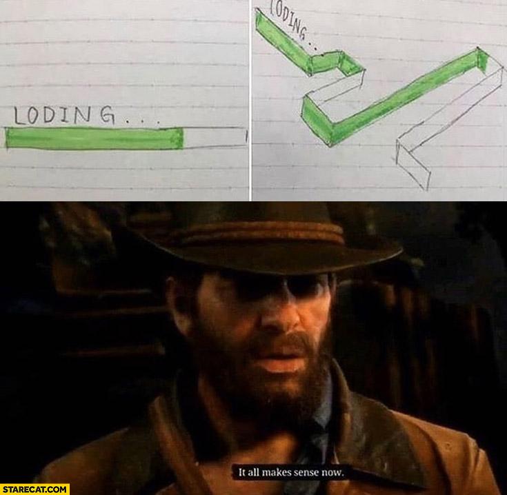 Loading progress bar in 3D, it all makes sense now