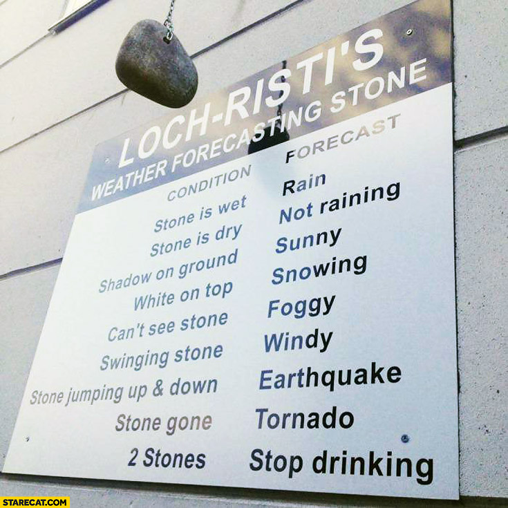 Loch Risti's weather forecasting stone condition forecast