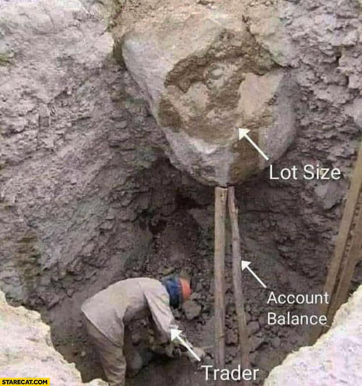 Lot size huge rock account balance trader