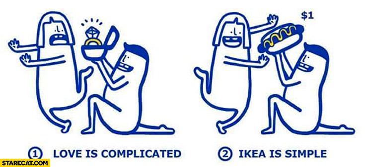 Love is complicated proposing, IKEA is simple hotdog