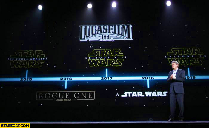 Tucasfilm Star Wars timeline timetable Rogue One, Episode Eight and more