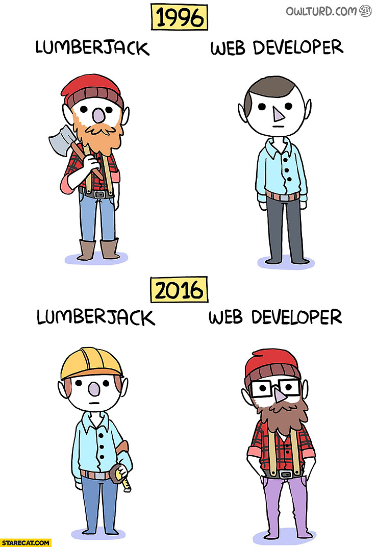 Lumberjack vs web developer comparison 1996 vs 2016