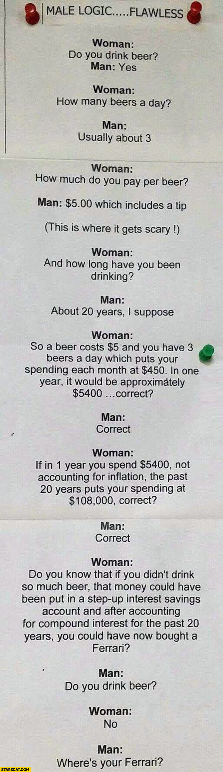 Male logic total cost of beer. Where's your Ferrari?