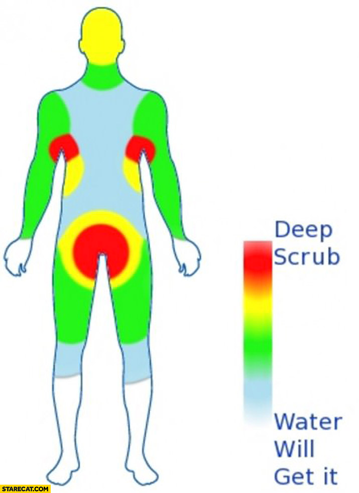 Man's guide to showering deep scrub water will get it
