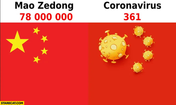 Mao Zedong casualties vs coronavirus China