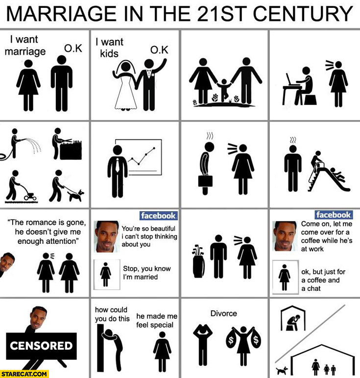 Marriage in the 21st century picture story cheating divorce