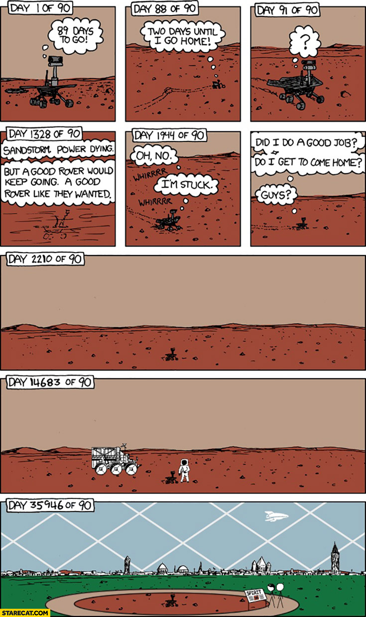 Mars martian rover curiosity opportunity counting days comic