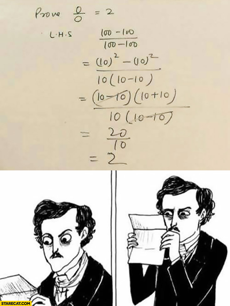 Math equation fail meme