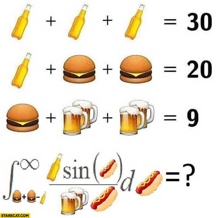 Math riddle to solve: beer, burger, soda calculate