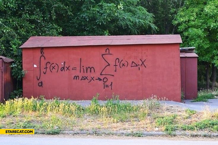 Mathematical graffiti