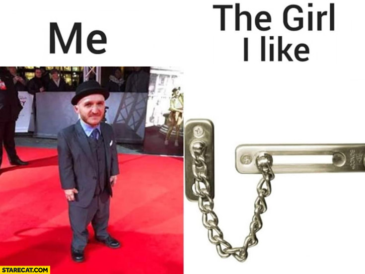 Me vs the girl I like midget from Joker movie door lock