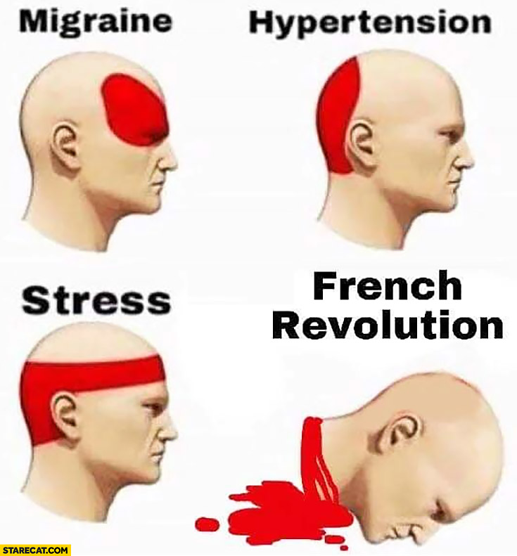 Migrane, hypertension, stress, French revolution head cut off comparison