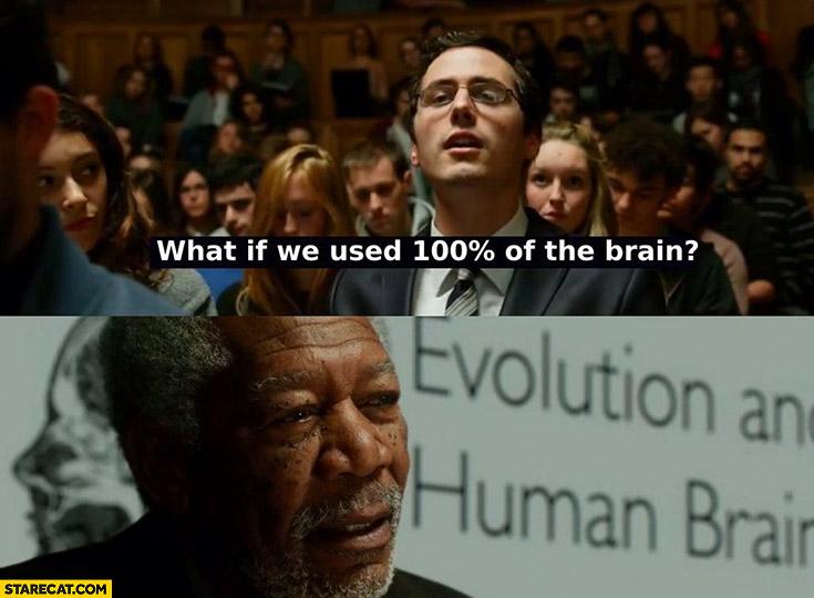 Morgan Freeman what if we used hundred 100% percent of the brain? Original meme