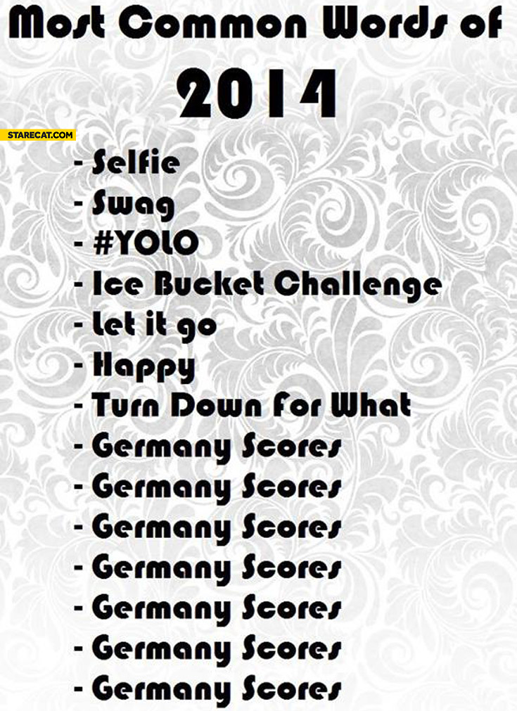 Most common words of 2014