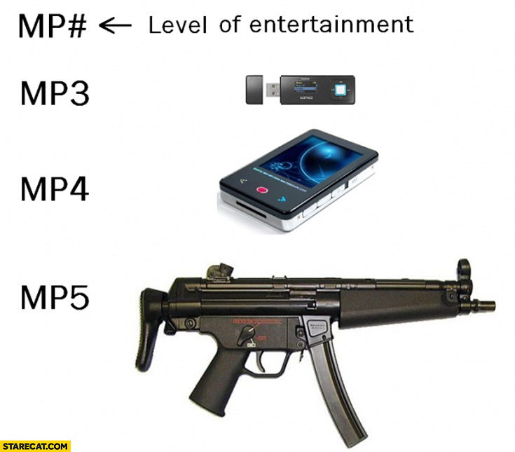 MP3 MP4 MP5 level of entertainment