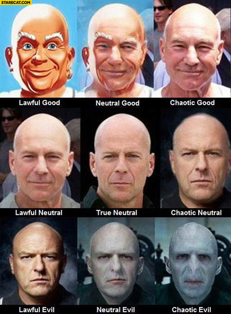 Mr Proper, Picard, Bruce Willis, Voldemort lawful good true neutral chaotic evil
