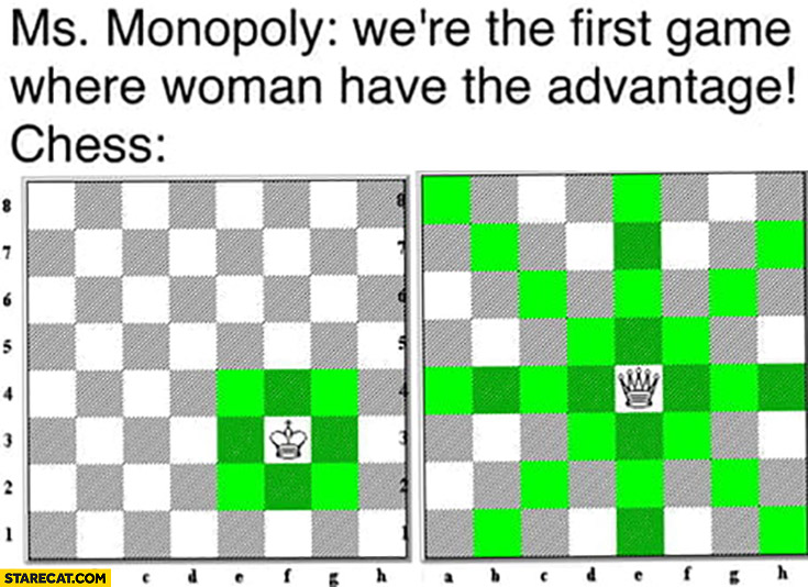 Ms. Monopoly: we're the first game where woman have the advantage, Chess