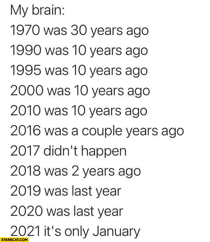 My brain when thinking about past years how many years ago where they