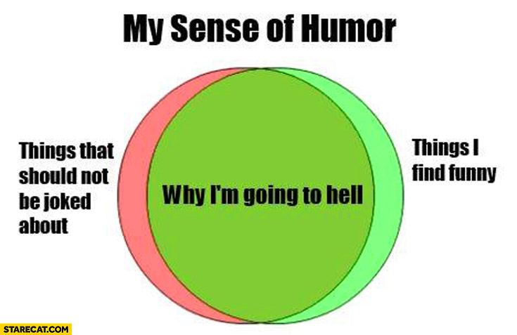 My sense of humor why I'm going to hell things that should not be joked about