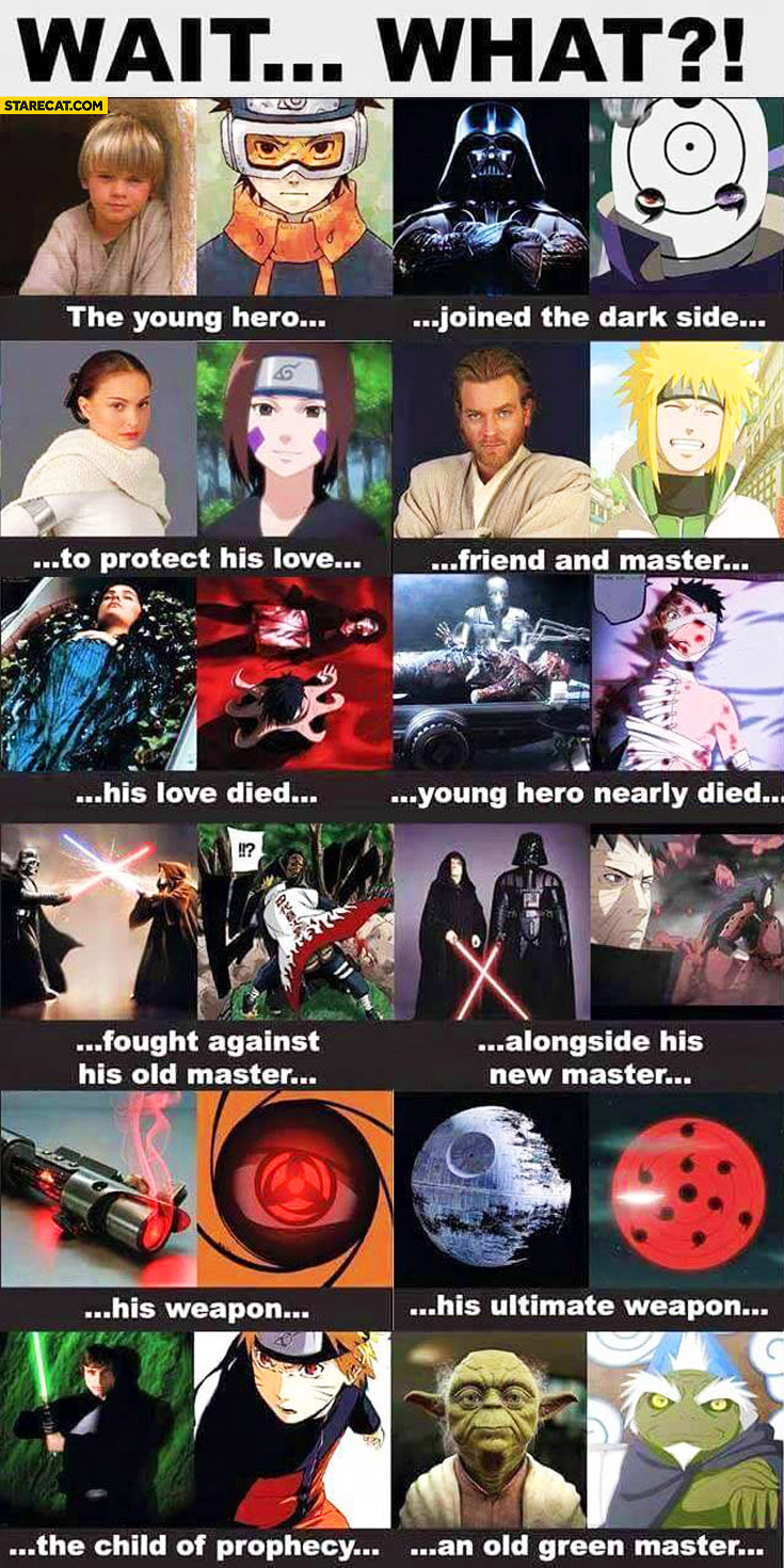Naruto Star Wars compared similarities