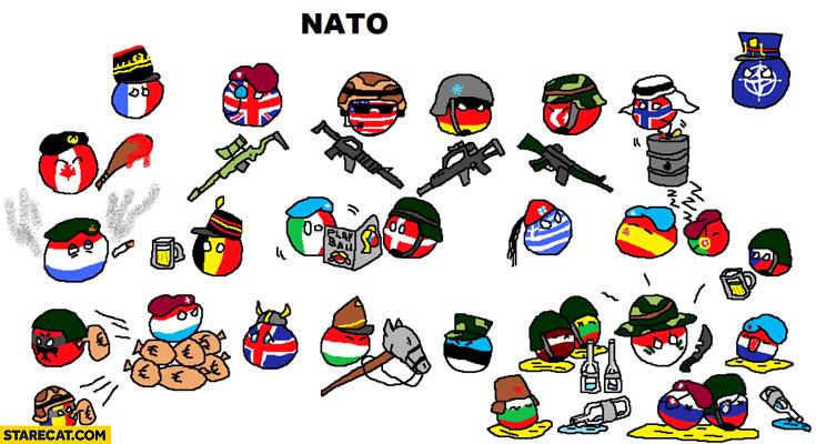 NATO countries balls Polandball